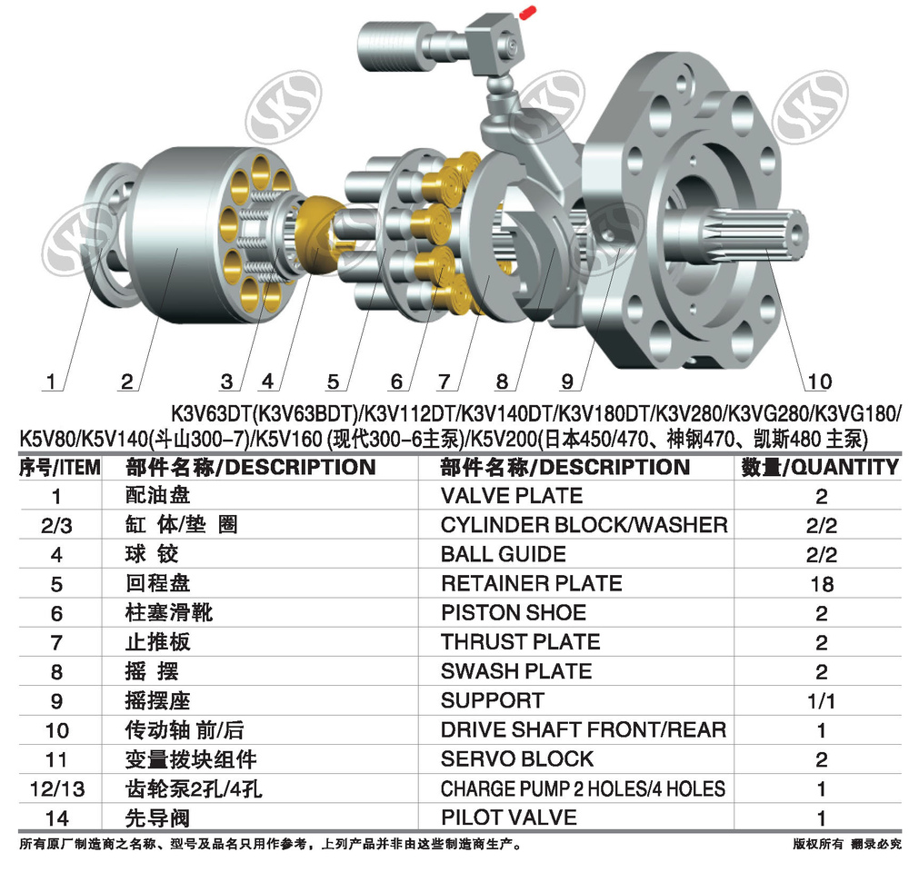Kawasaki Hydraulic Pump Parts
