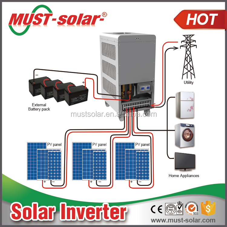 Three Phase Inverters & Converters Solar Inverter On Off Grid 9KW 12KW DC48V Wind Turbine grid-connected Solar Inverter