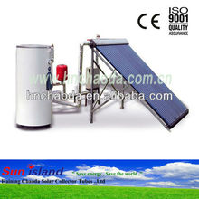 2014 Beautiful Split Vacuum Tube Solar Collector Solar Water Heater