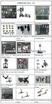 Common rail tools