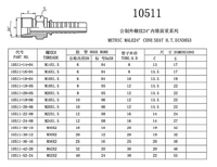 10511-18-05 Metric Male fitting 24 Degree Cone Seat Seal H.T. metric plumbing fittings