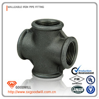 pipe swivel joints