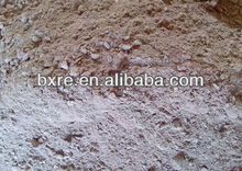 castable refractory cement for Thermal technology equipment and aluminum electrolytic cell.