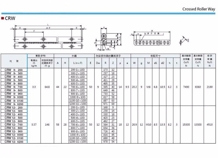 CRW12-1000 Cross Roller Guide Rails