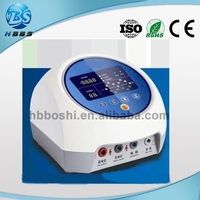 Buy wholesale from China tens machine physical therapy