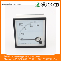china wholesale market high quality Hz panel meter