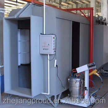 Portable Powder Coating Spraying Booth