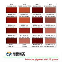 difference color pigments fe2o3 95% iron oxide for construction