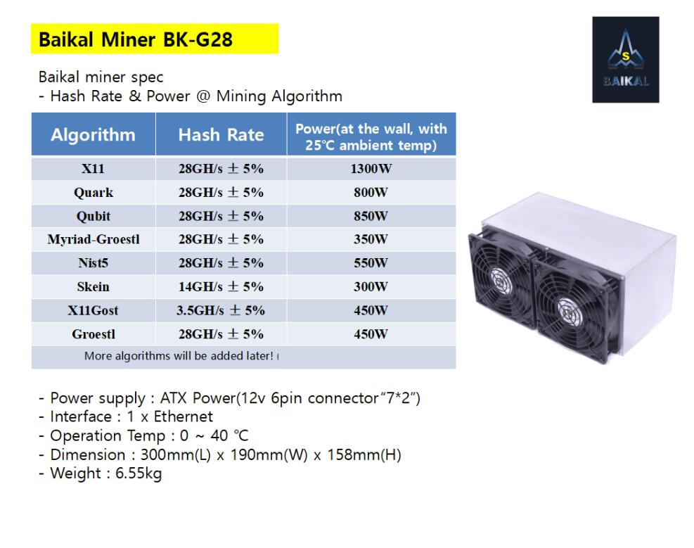 New Released Support 8 Algorithms Crypto Dashcoin Quark DGB XMY BWK SIB Coin 300W-1300W Baikal Miner BK-G28 28GH/s