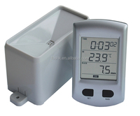 Rain Gauge thermometer clock all in one weather instrument