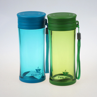 BPA Free Sports Collapsible Water Bottle - FDA Approved - Leak Proof PP Sports Bottle