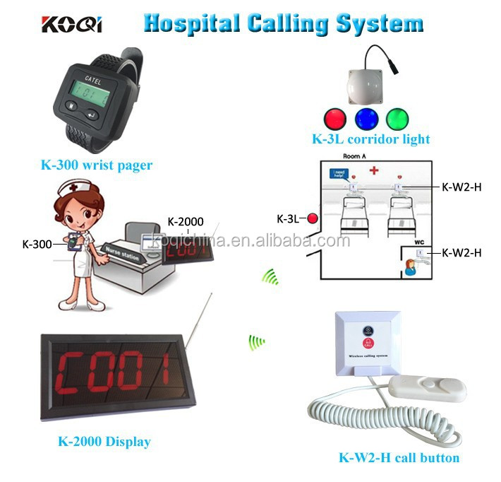 Nurse Call Bell System K-2000+300+3L+K-W2-H Free Loading Nurse Call Light Equipment