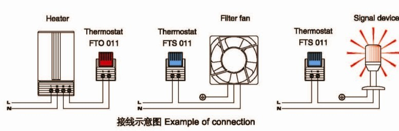 Saip High Quality Thermostat Controlled Exhaust Fan, Tamperproof Thermostat (Pre-set) FTS 011