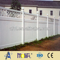 Zhejiang AFOL Plastic Security Privacy Fences