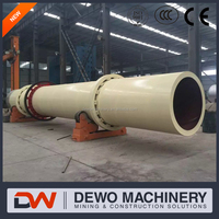Import Made in China Animal manure rotary dryer from Henan Dewo