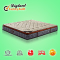 Vacuum Packed Compress Memory Mattress