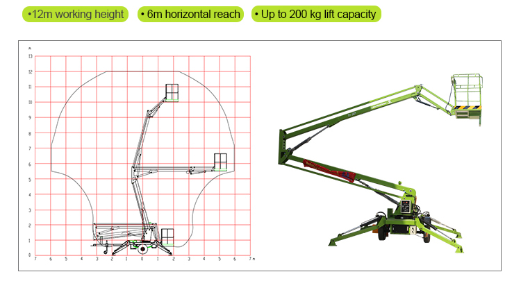 Best price 200kg loading capacity hydraulic trailer mounted boom lift