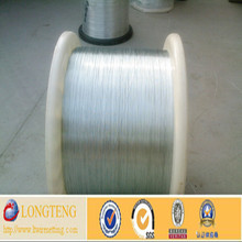 AP cheap price galvanized clean ball wire