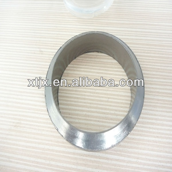 Soft iron gasket ring for sale