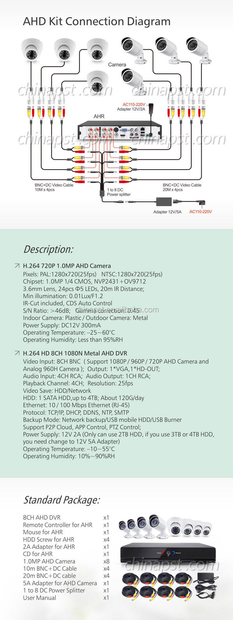 Chinapst HD 8 ahd cameras CCTV kit, 1 megapixel digital 8CH indoor ...