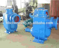 CYZ-A Series Self-Priming Waste Thermal Oil Transfer Pump