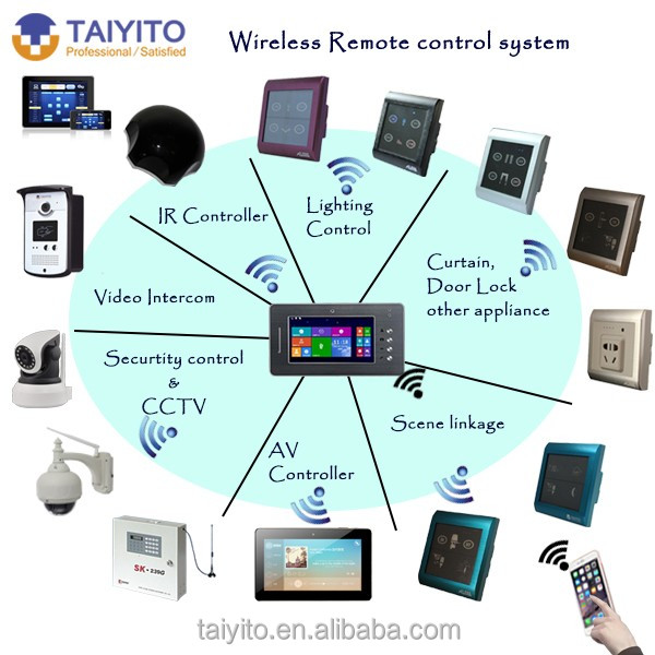 Zigbee home automation products wireless light control Touch screen controller