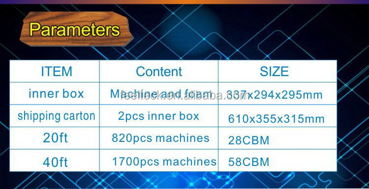 cell counter machine