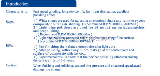 Composite Polishing KiT ( RA series )