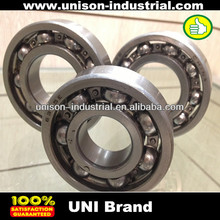 High quality low price bearings nbc