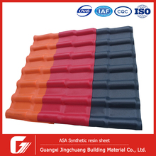 ISO certificate color coated upvc corrugated plastic roof &synthetic resin roofing sheets &