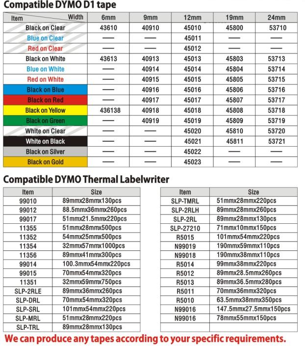 Wholesale Compatible Dymo D1 Label Tapes D1 Label Cassette