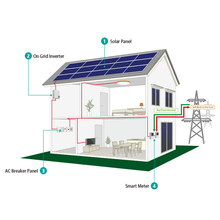 5kw Whole House On Off Grid Solar Power System Home