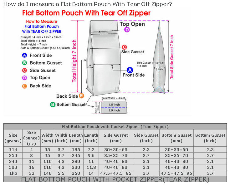 How-do-I-measure-a-Flat-Bottom-Pouch-With-Tear-Off-Zipper1.jpg
