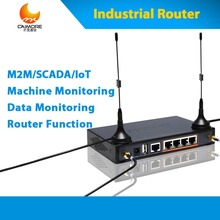 M2M RS232 RS485 RS422 TTL WCDMA 3g industrial ethernet adsl router