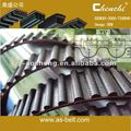 auto parts,CR timing belts 7700718752 081636 081642 081652 car spare parts for Europe, Korea ,factory outlet