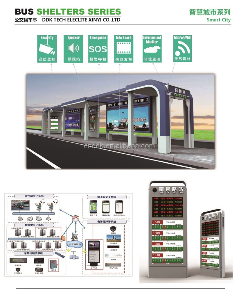 smart traffic multifunction outdoor advertising Stainless Steel Bus stop Shelter