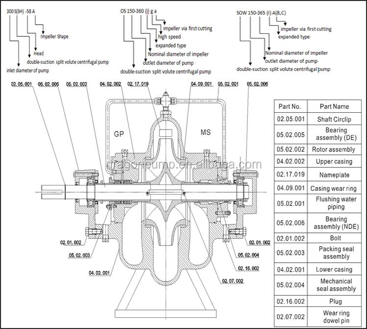 Case Pump Diagram Circuit Diagram Symbols