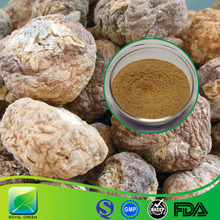 Most useful Organic Black Maca extract with low price