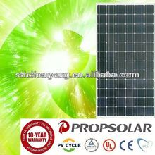Mono Solar Panel manufacturers in China, 295W,solar panels for sale,mitsubishi solar panels