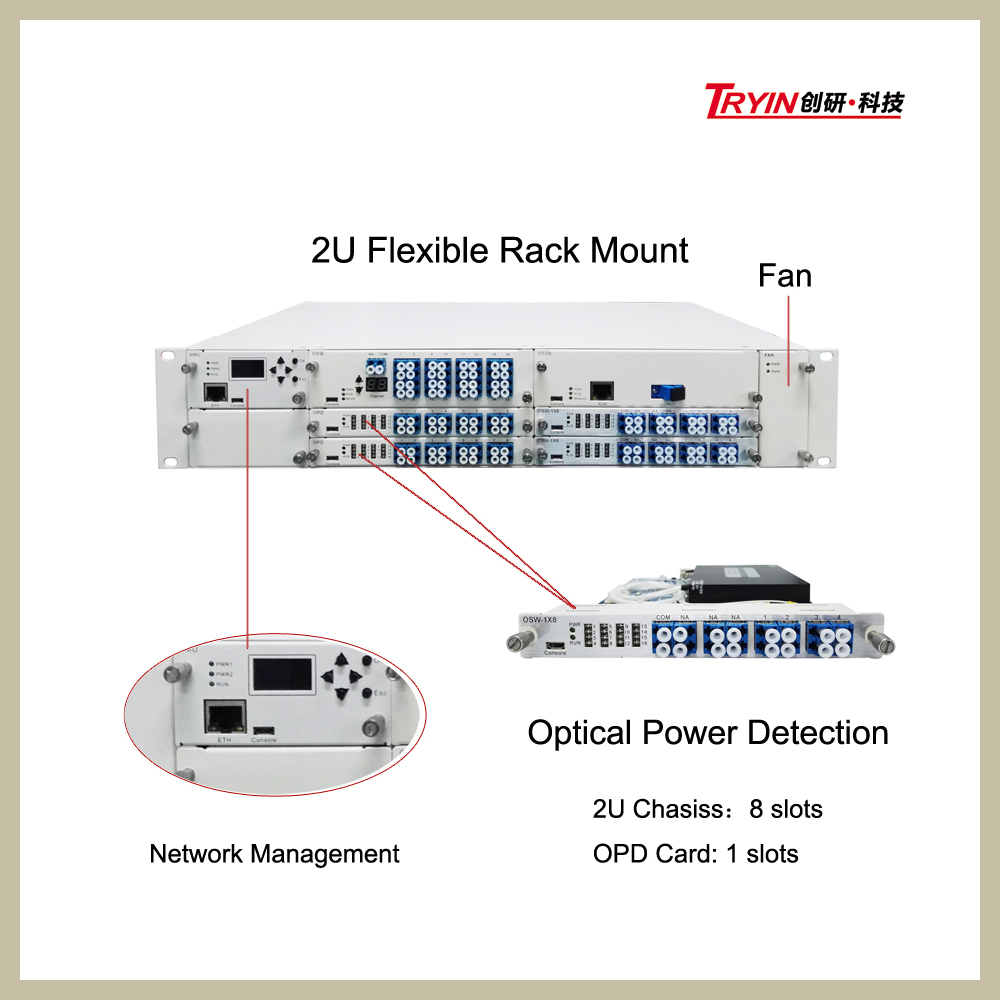 Optical Power Detection / Cable Fault Locator For Fiber Optic Cable Monitoring System