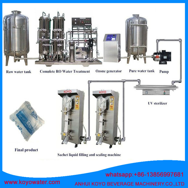 automatic small scale water production line/pouch/liquid sachet filling machine/Anhui KOYO packing machineries