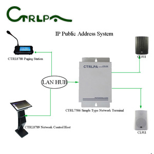 Network IP public address system for school,department store