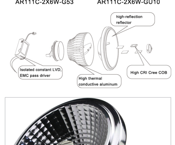 LED Light COB dimmable gu10 base led AR111, g53 gu10 led cob ar111 dimmable 13w 15w 110mm AR111 spotlight