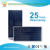 High quality solar panel and solar modules of 250wp solar with 60 cells