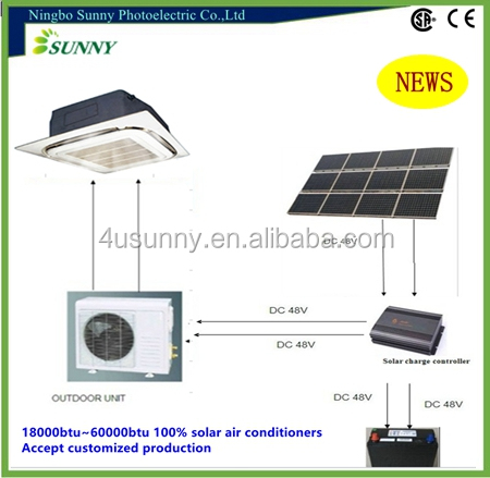 Commercial Using Cassette type 100% solar air conditioner