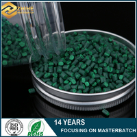 addictives green master batch for hdpe pipe supplier