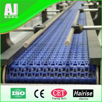 Ribbed Conveyor Belt, Toy Conveyor Belt, Goodyear Conveyor Belt
