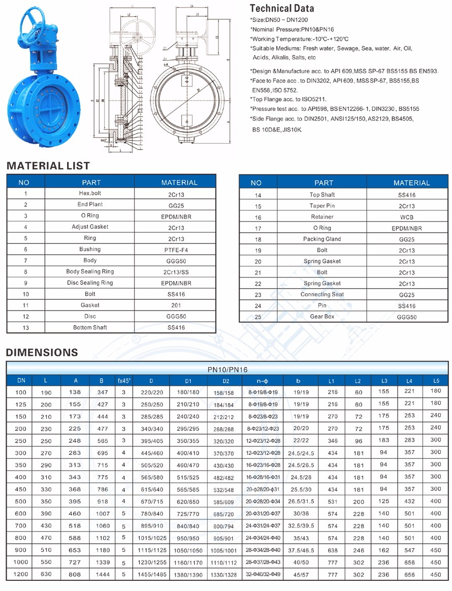 Double eccentric flange butterfly valve