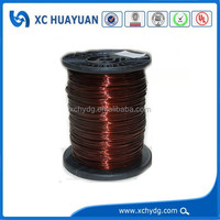 Class 200 aluminum enameled winding wire made in china