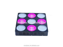 Brand new led grow light 2013 best sell made in China